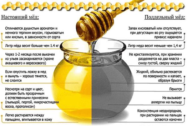 Преимущества применения меда в косметологии